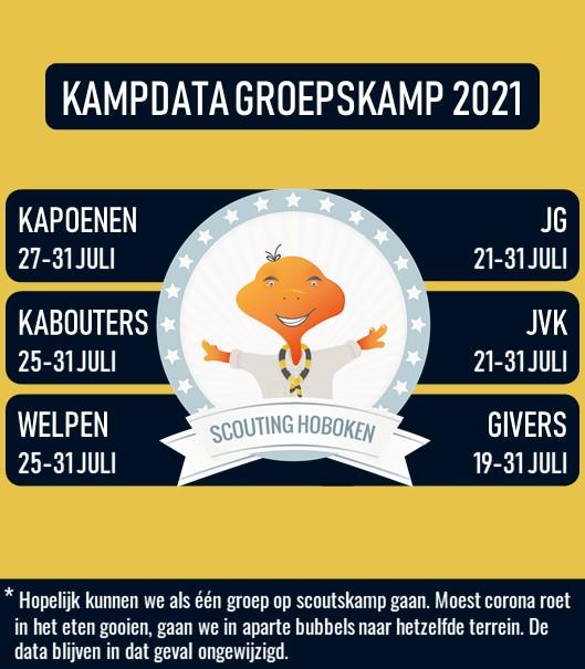 Data groepskamp 2021